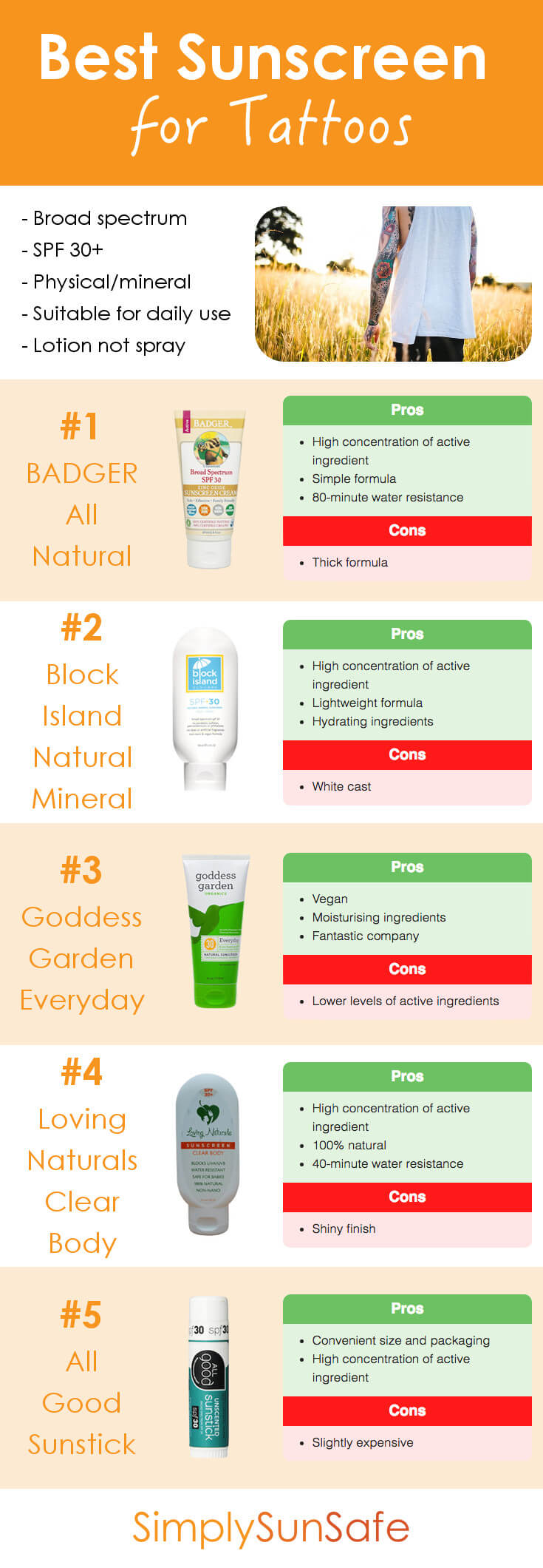 Best Sunscreen For Tattoos Pinterest