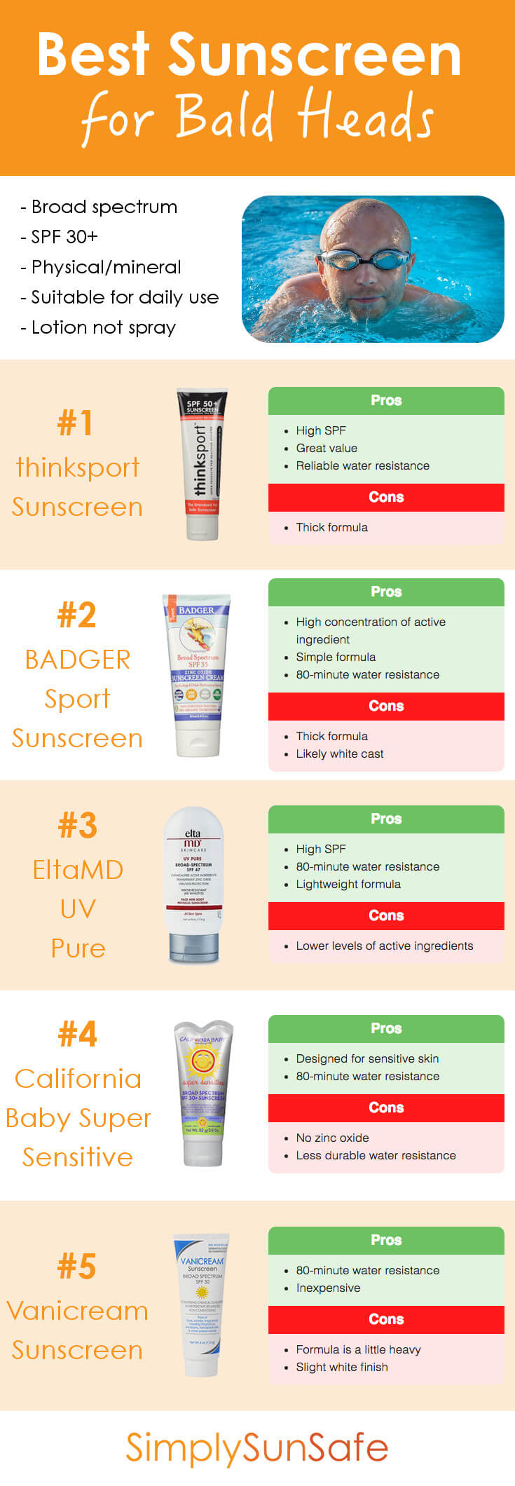 Best Sunscreen for Bald Heads Pinterest
