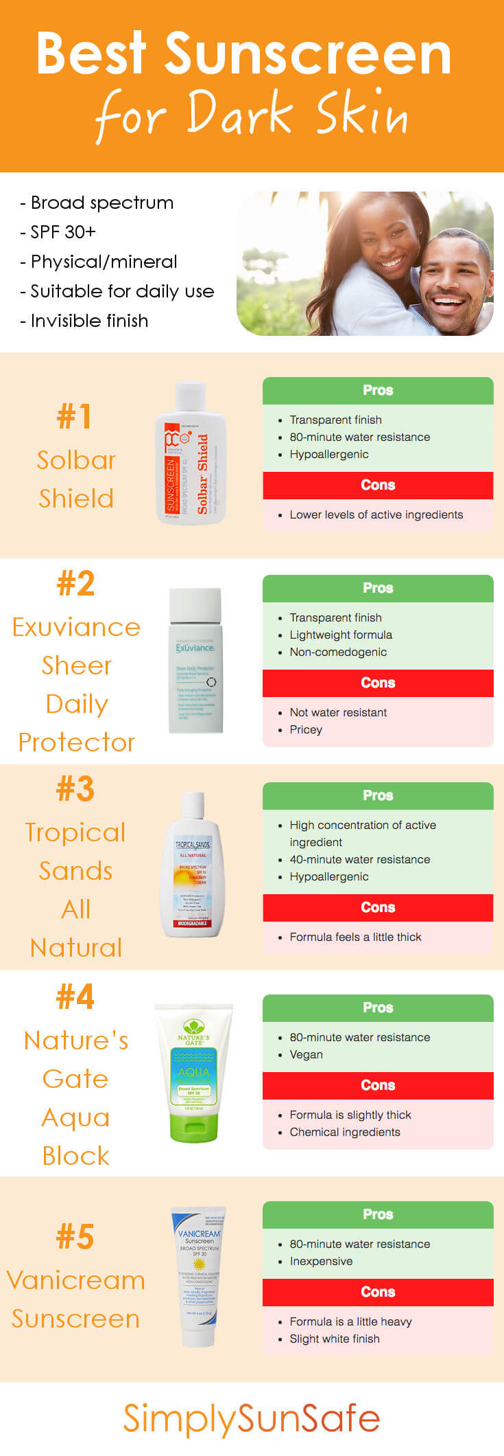 Best Sunscreen for Dark Skin Pinterest