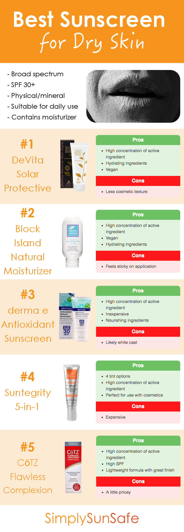 Best Sunscreen for Dry Skin Pinterest