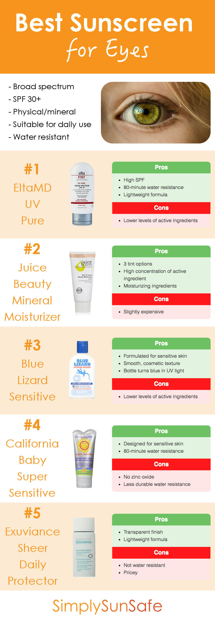 Best Sunscreen for Eyes Pinterest
