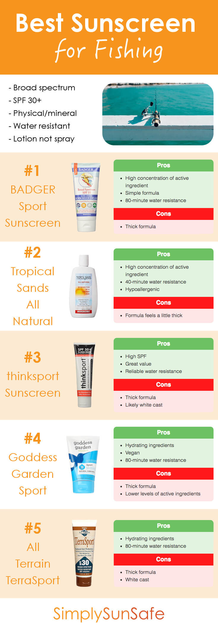 Best Sunscreen for Fishing Pinterest