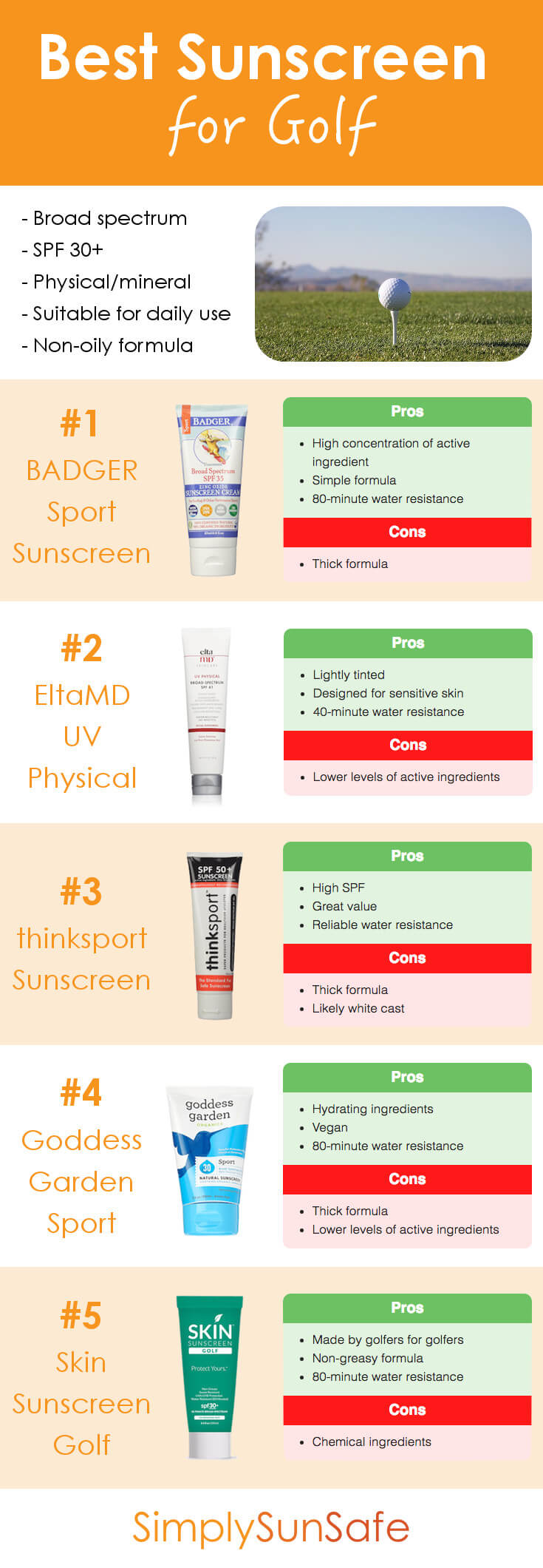 Best Sunscreen for Golfers Pinterest