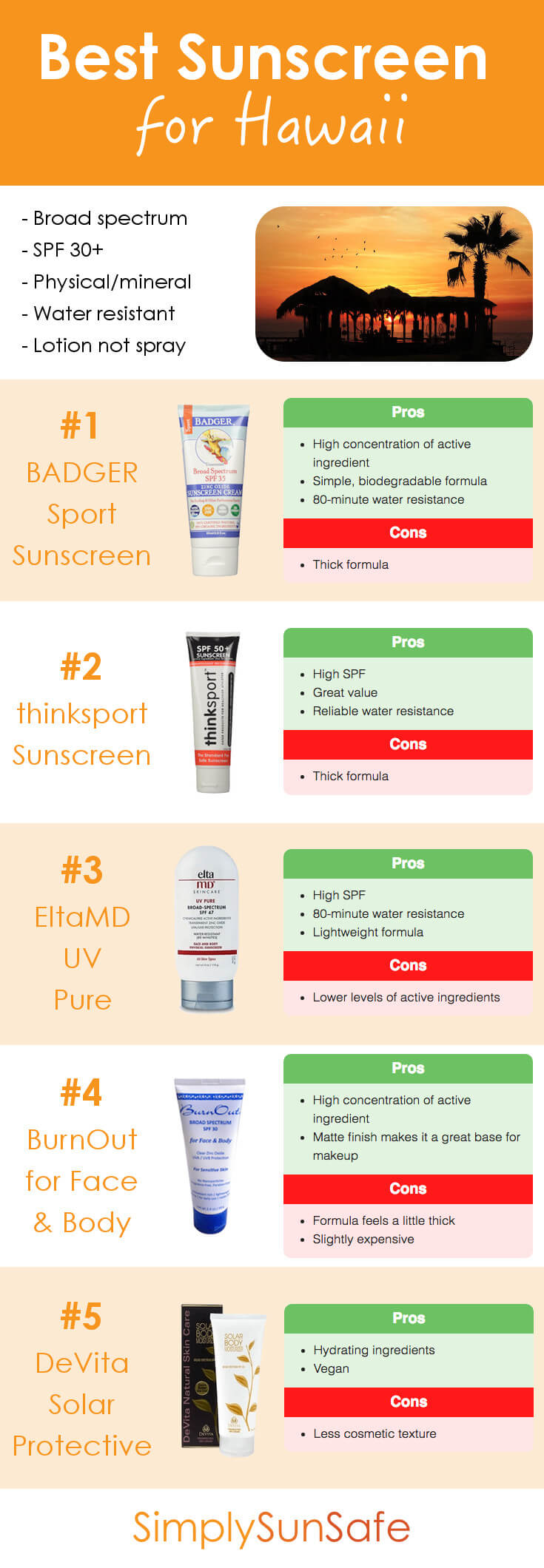 Best Sunscreen for Hawaii Pinterest