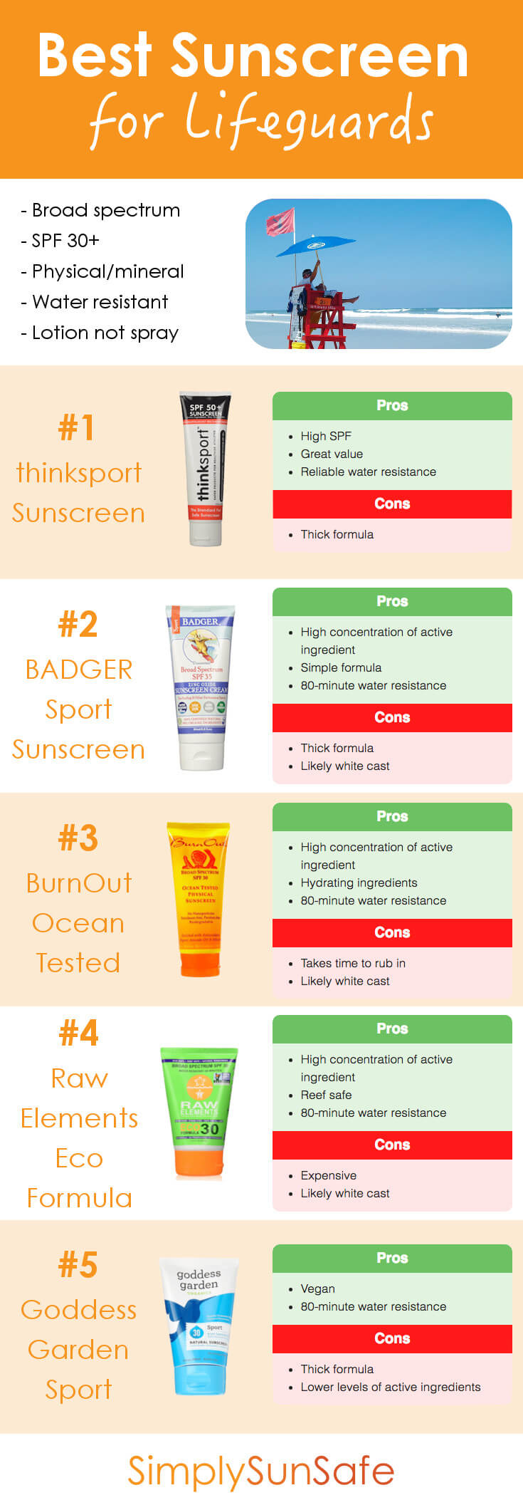 Best Sunscreen for Lifeguards Pinterest
