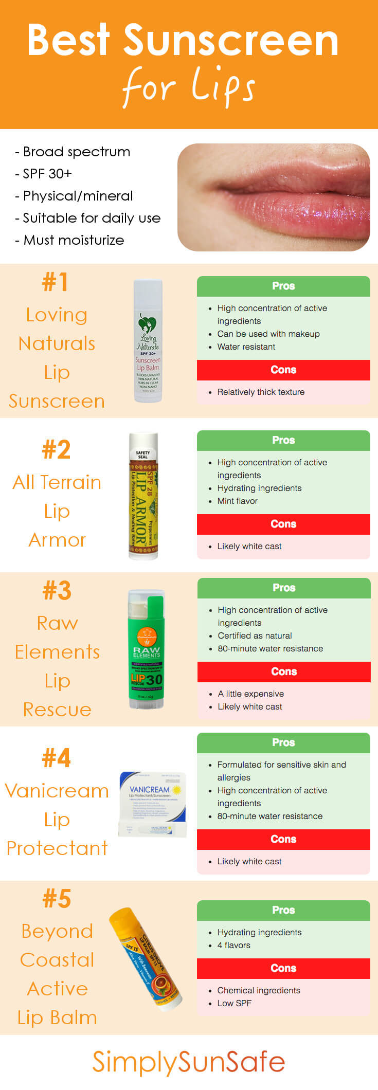 Best Sunscreen for Lips Pinterest
