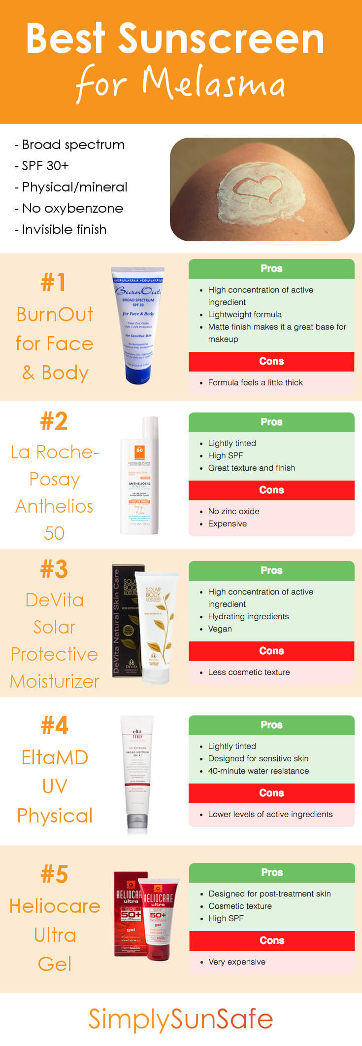 Best Sunscreen for Melasma Pinterest