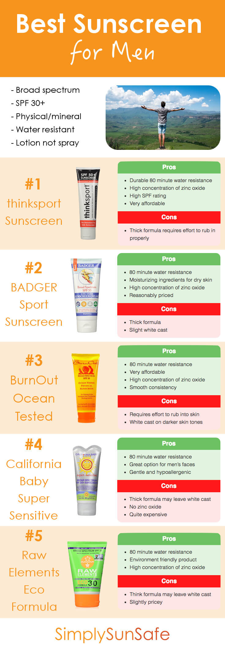 Best Sunscreen for Men Pinterest