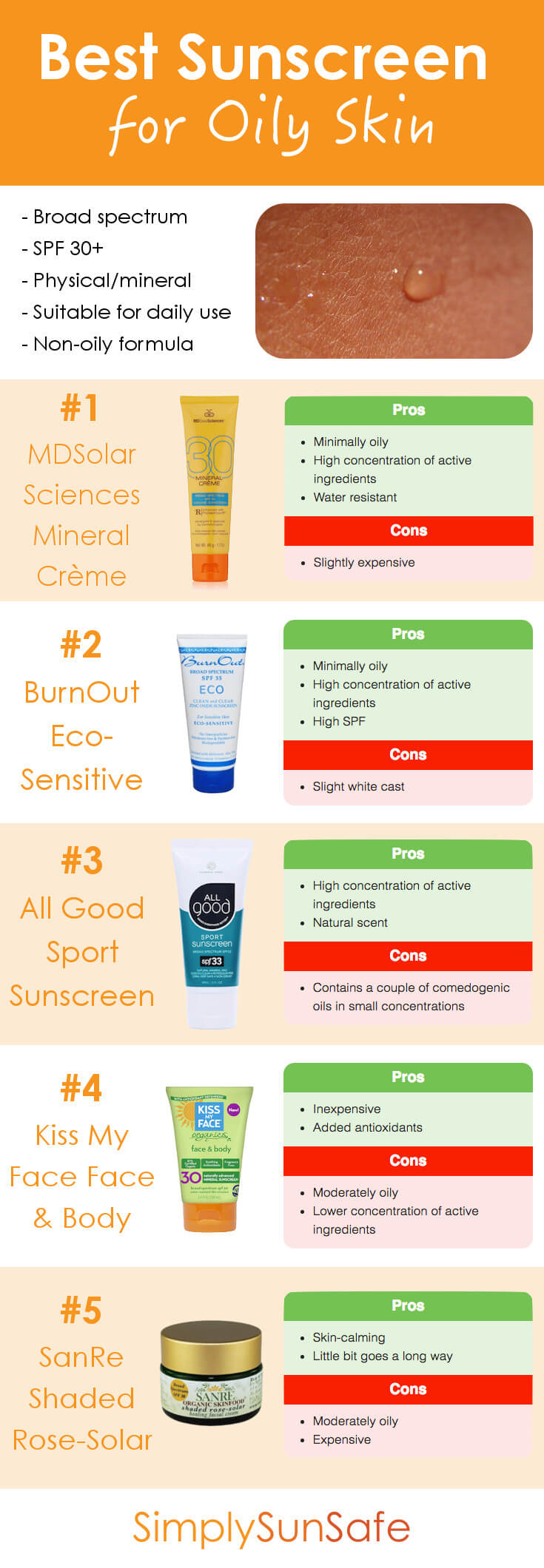 Best Sunscreen for Oily Skin Pinterest