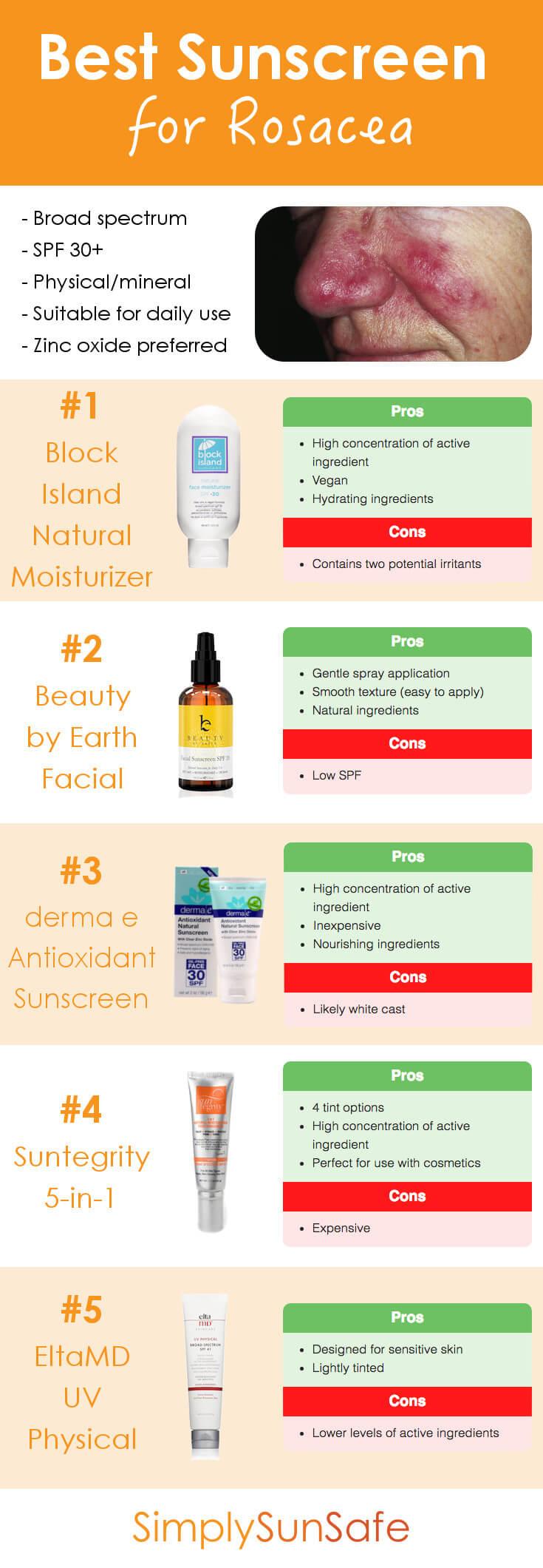 Best Sunscreen for Rosacea Pinterest
