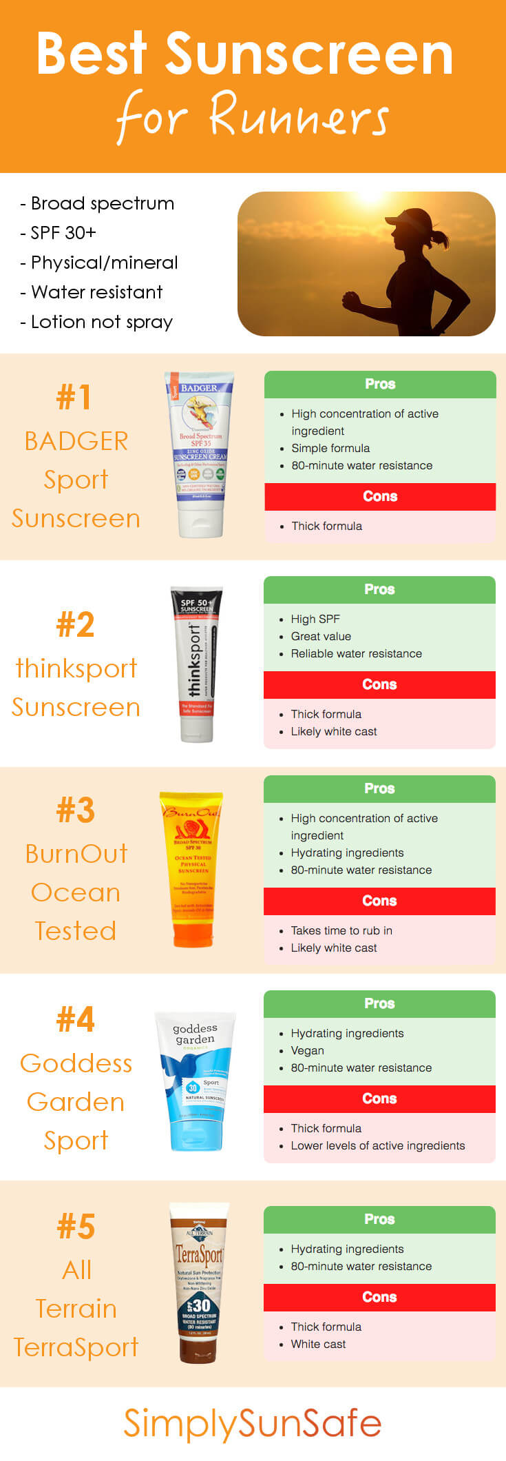 Best Sunscreen for Runners Pinterest