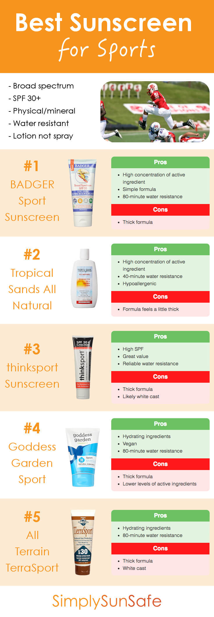 Best Sunscreen for Sports Pinterest