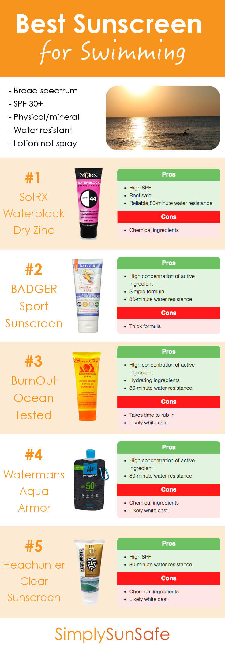 Best Sunscreen for Swimming Pinterest