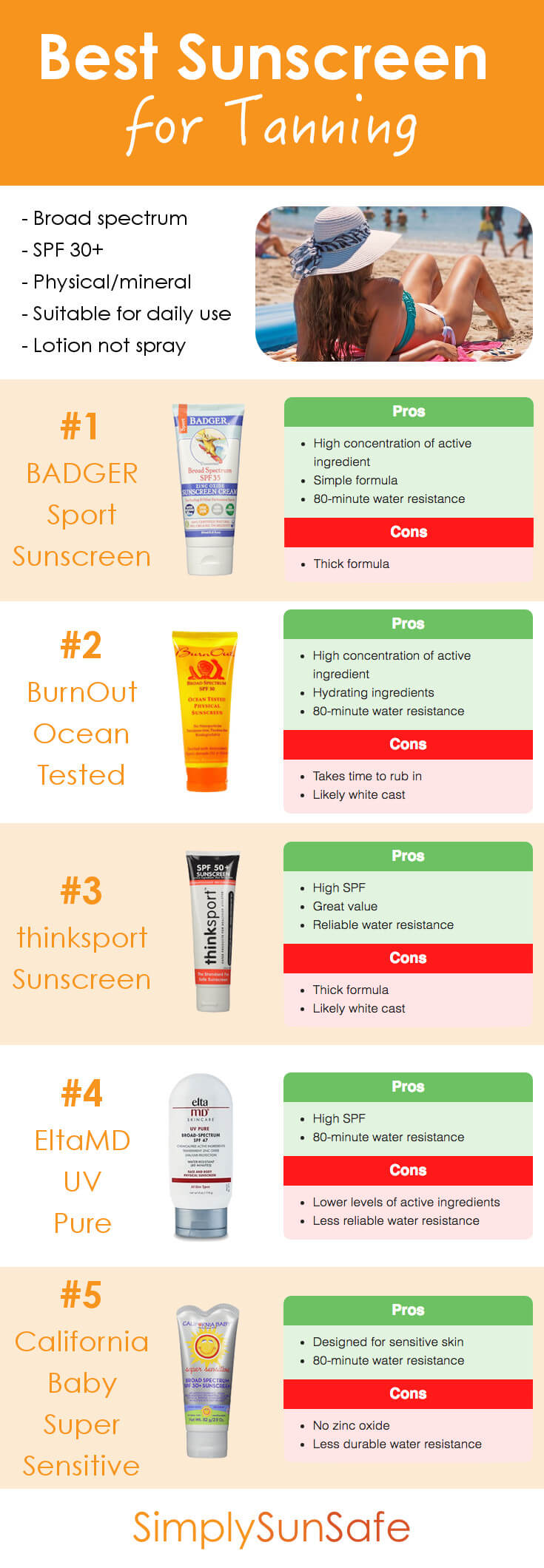 Best Sunscreen for Tanning Pinterest