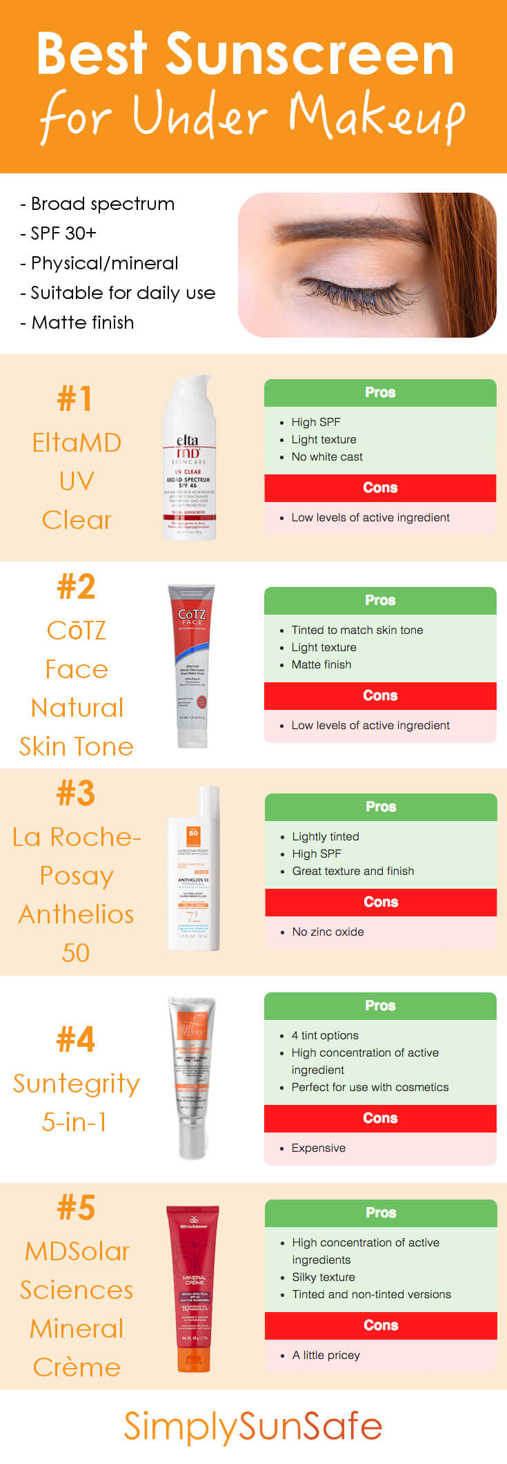 Best Sunscreen for Under Makeup Pinterest