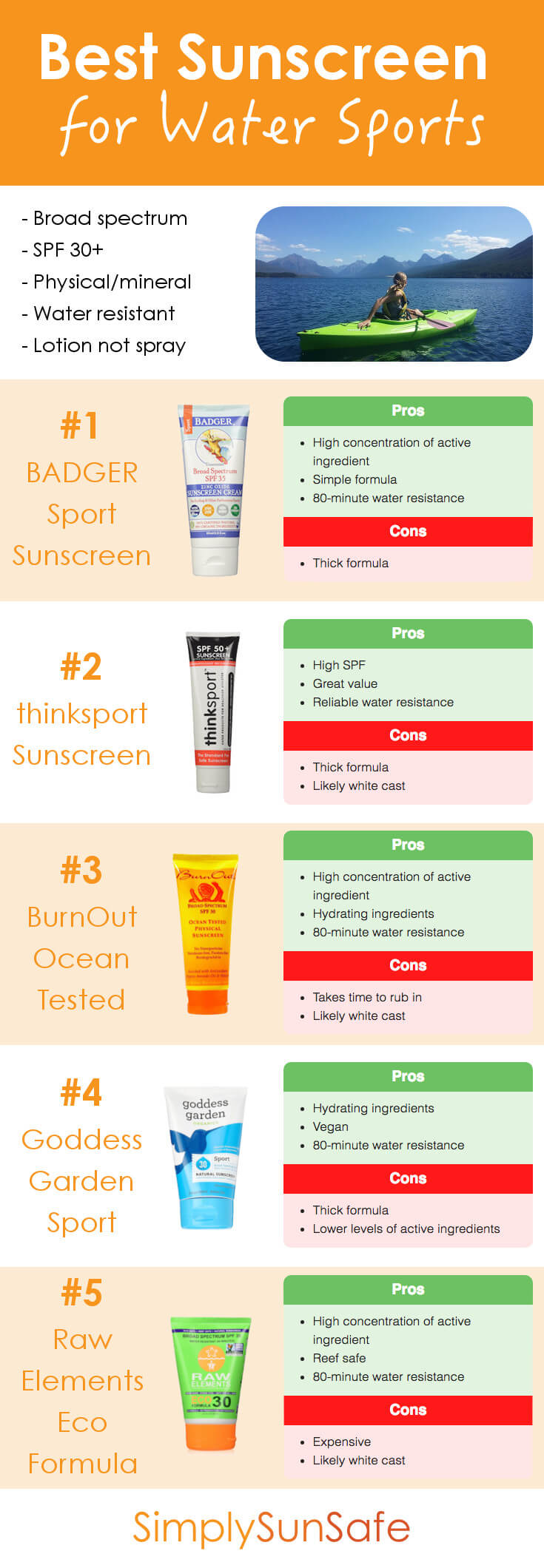 Best Sunscreen for Water Sports Pinterest