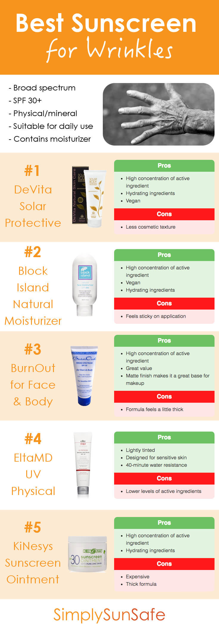 Best Sunscreen for Wrinkles Pinterest