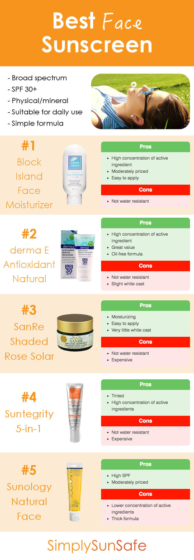 Best Face Sunscreen Pinterest
