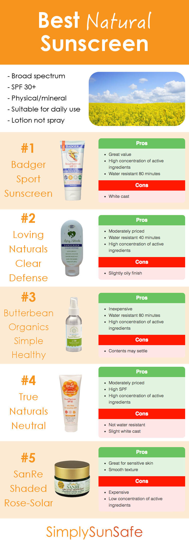 Best Natural Sunscreen Pinterest