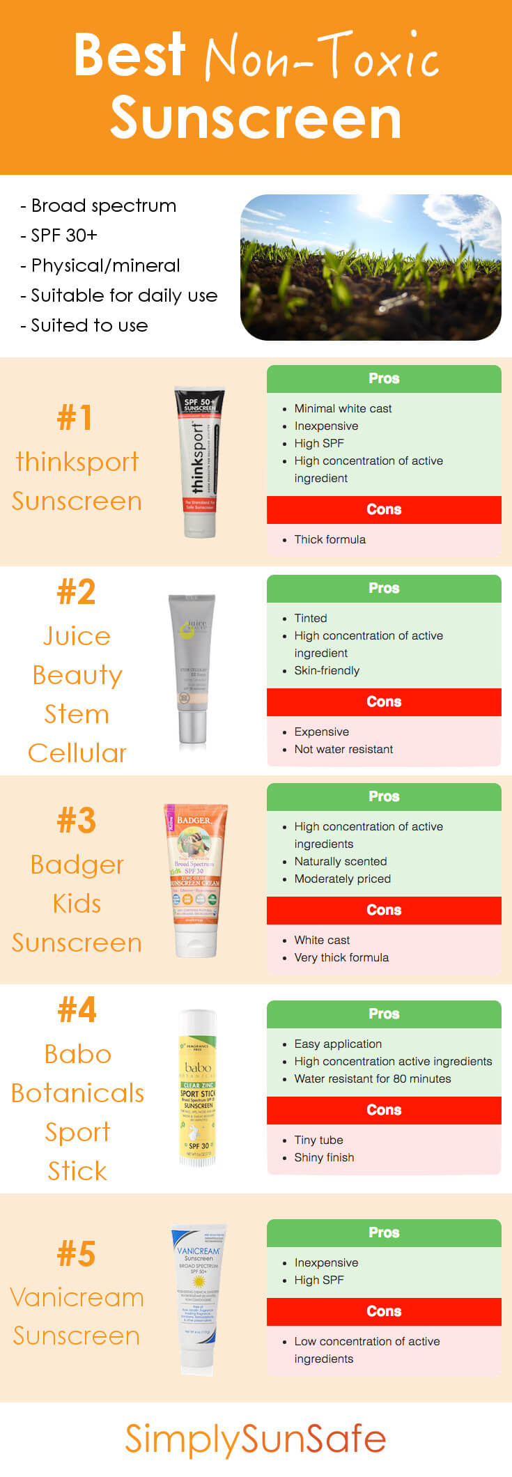 Best Non-Toxic Sunscreen Pinterest