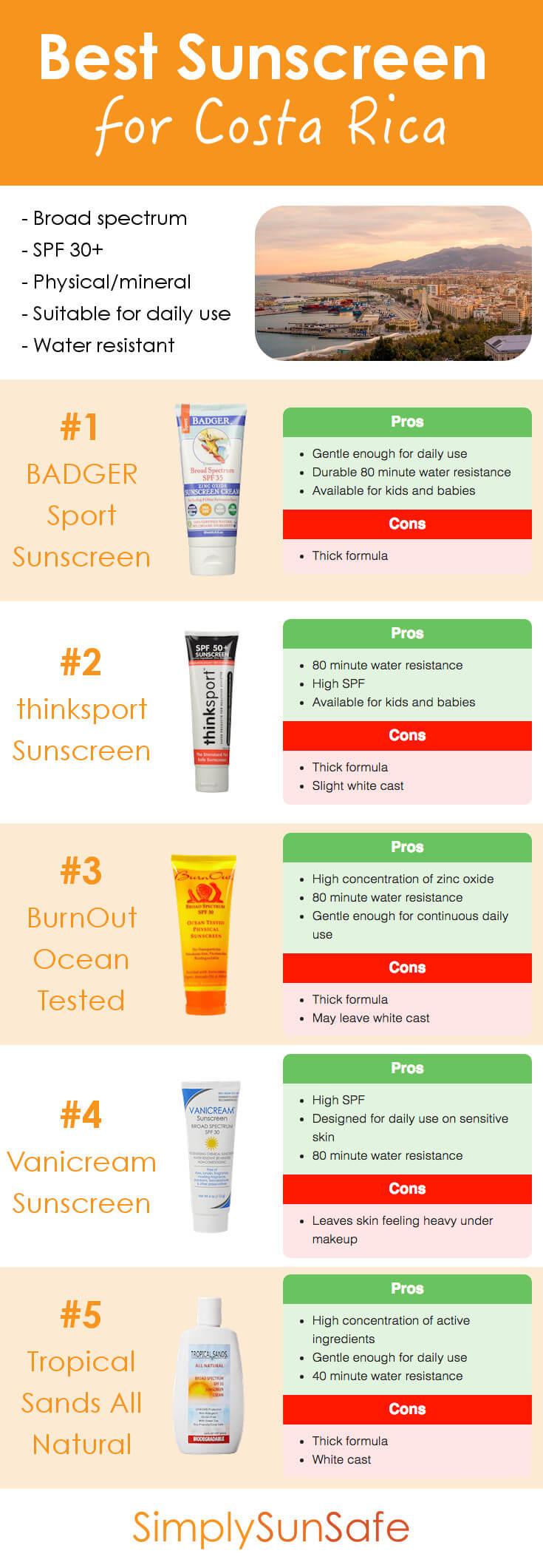 Best Sunscreen for Costa Rica Pinterest