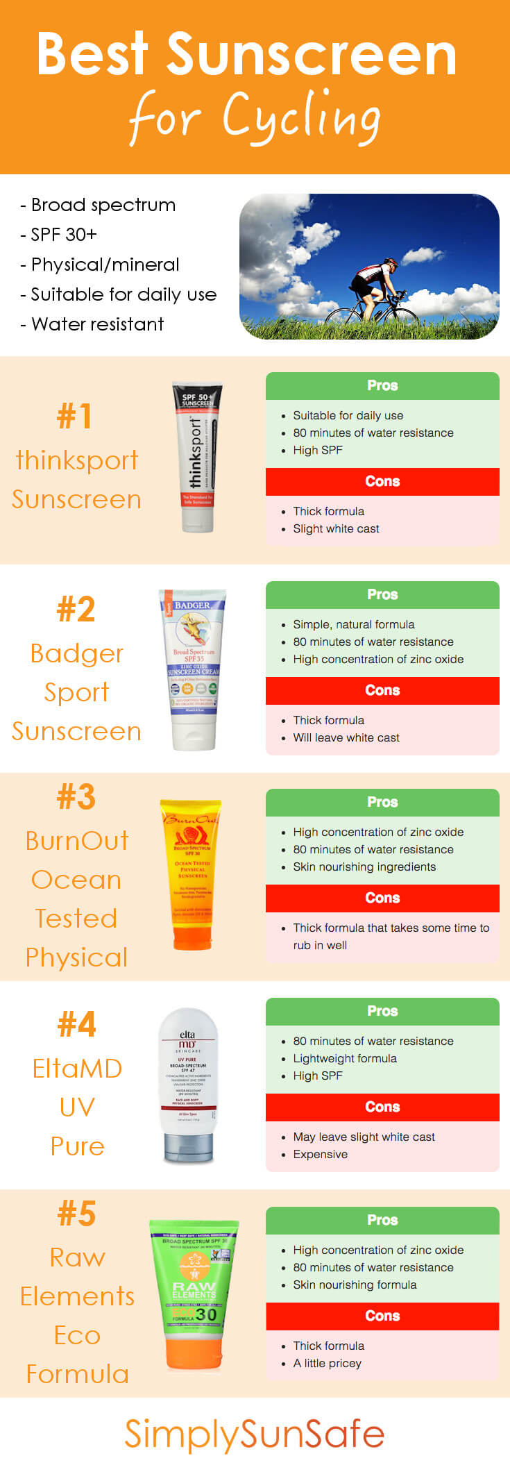 Best Sunscreen for Cycling Pinterest