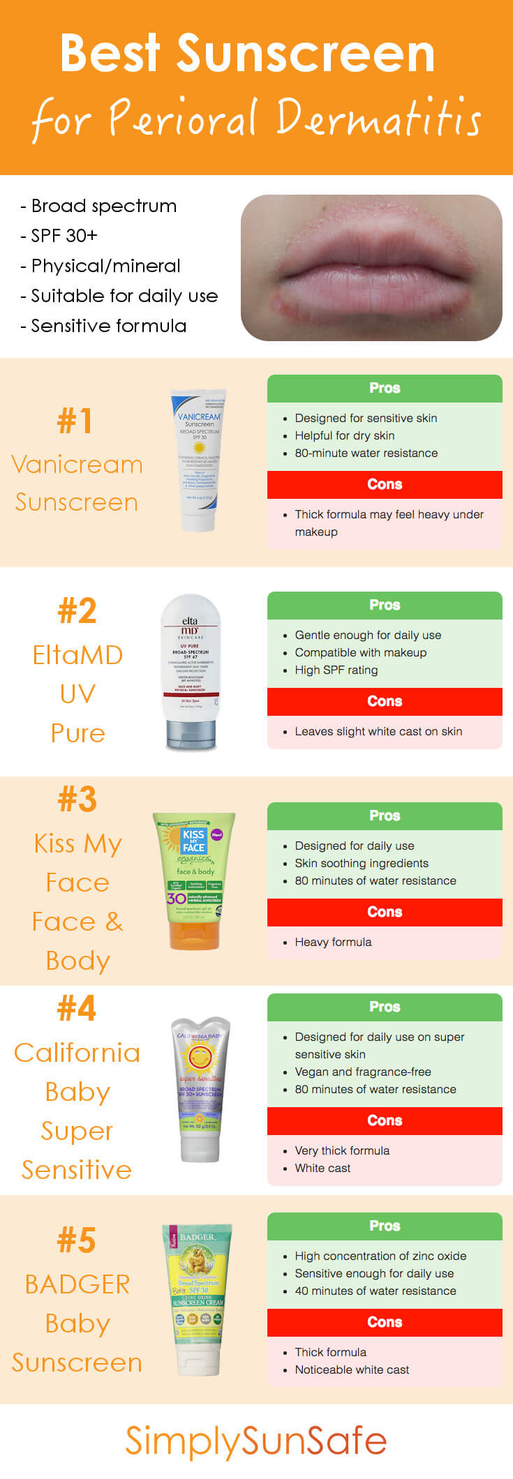 Best Sunscreen for Perioral Dermatitis Pinterest
