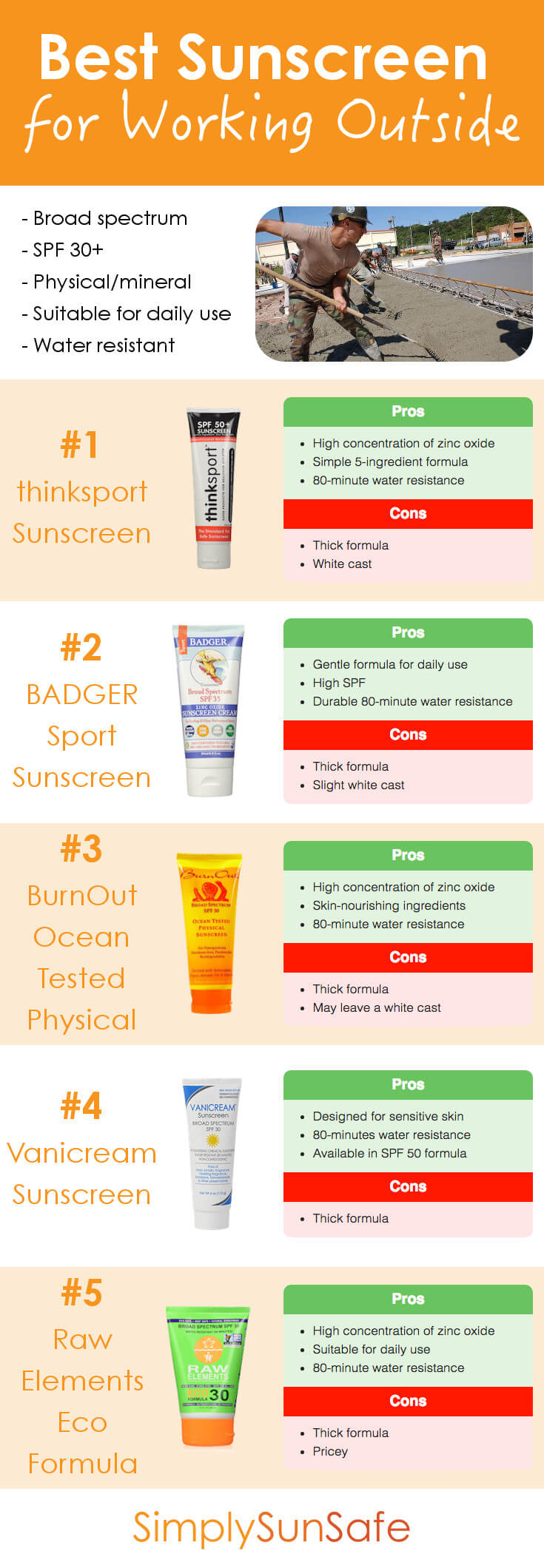 Best Sunscreen for Working Outside Pinterest