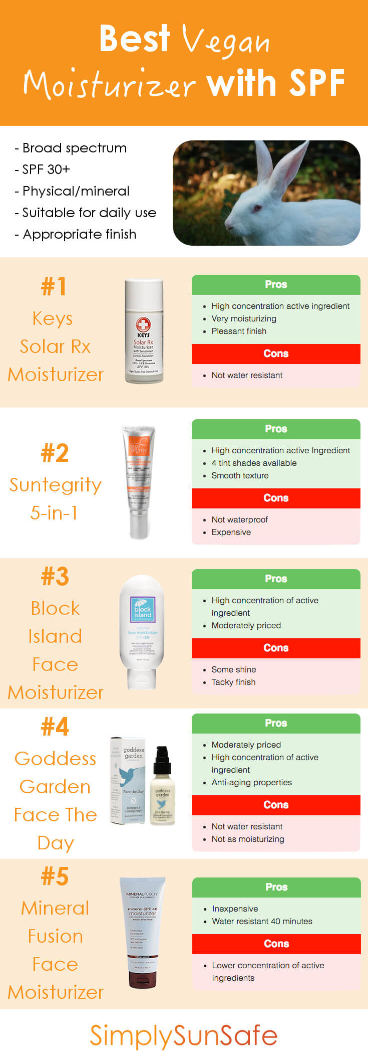 Best Vegan Moisturizer With SPF Pinterest