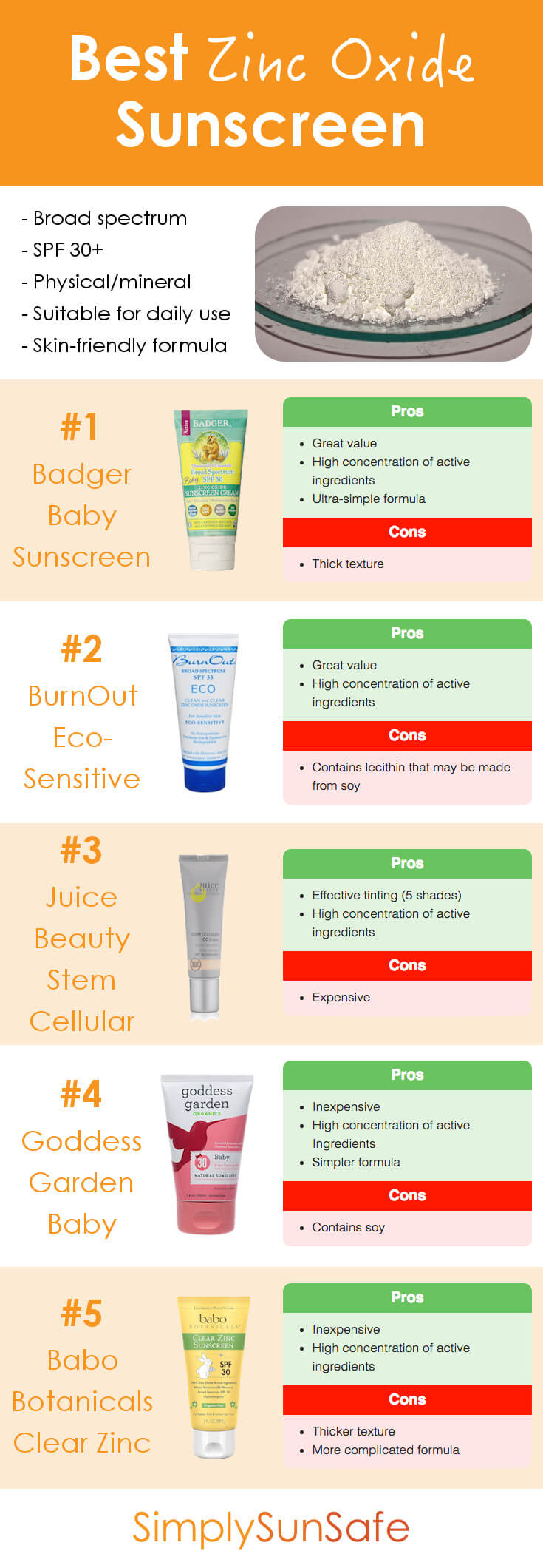 Best Zinc Oxide Sunscreen Pinterest
