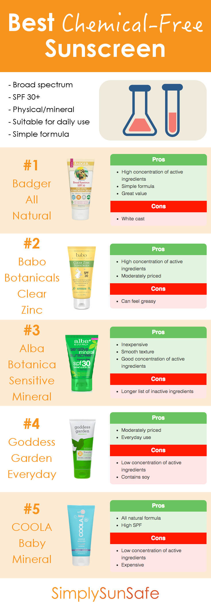 Best Chemical-Free Sunscreen Pinterest