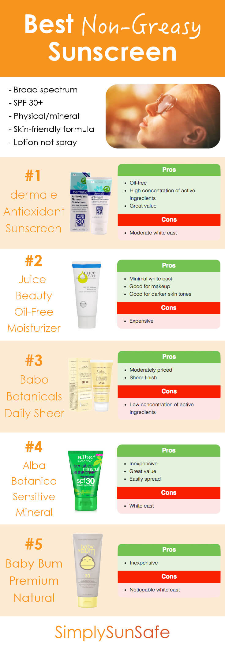 Best Non-Greasy Sunscreen Pinterest