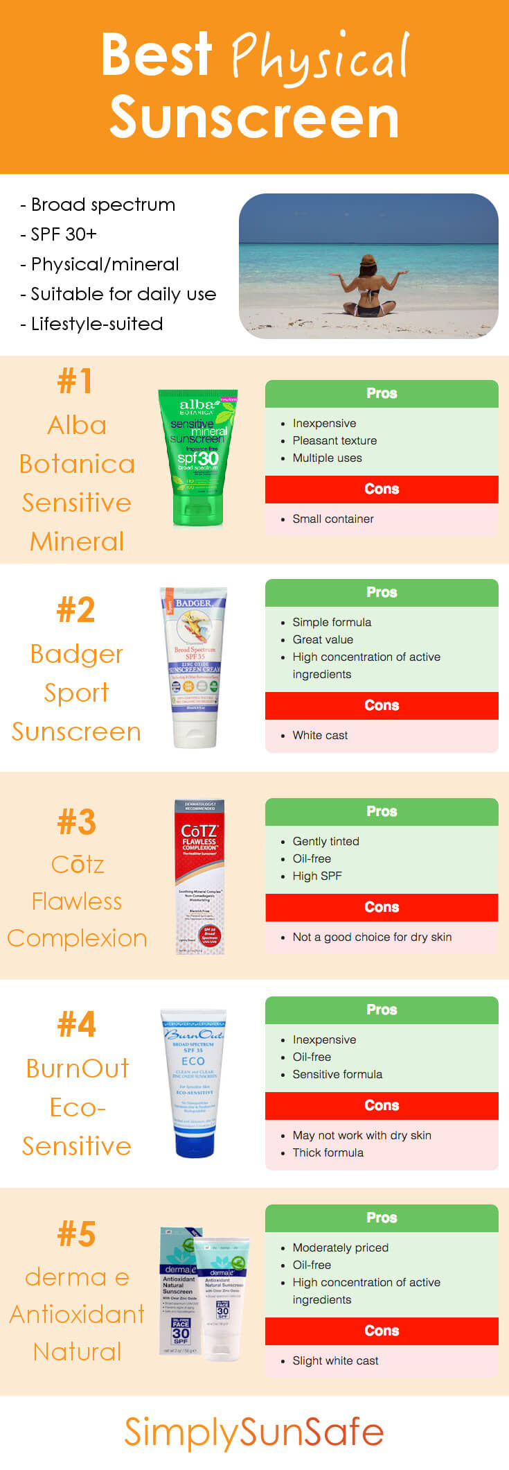 Best Physical/Mineral Sunscreen Pinterest