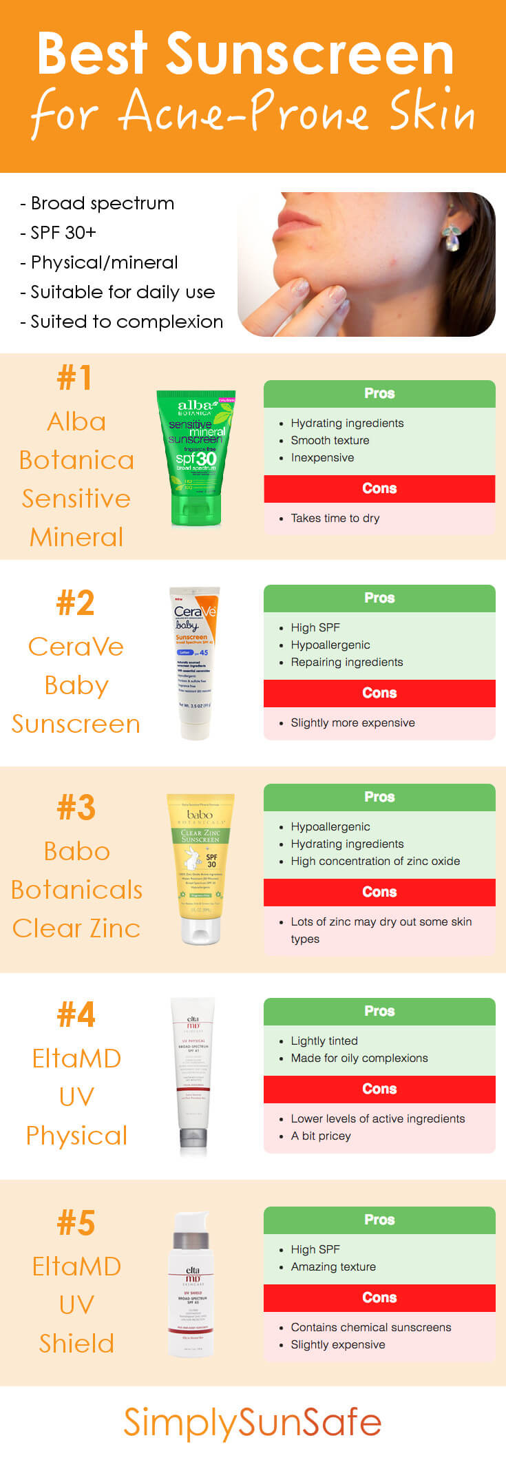 Best Sunscreen for Acne-Prone Skin Pinterest