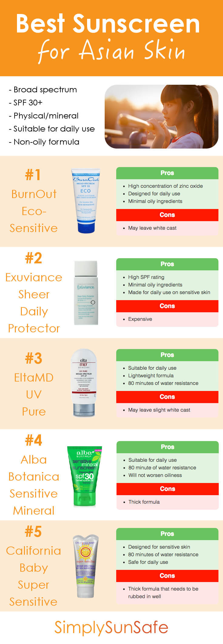 Best Sunscreen for Asian Skin Pinterest