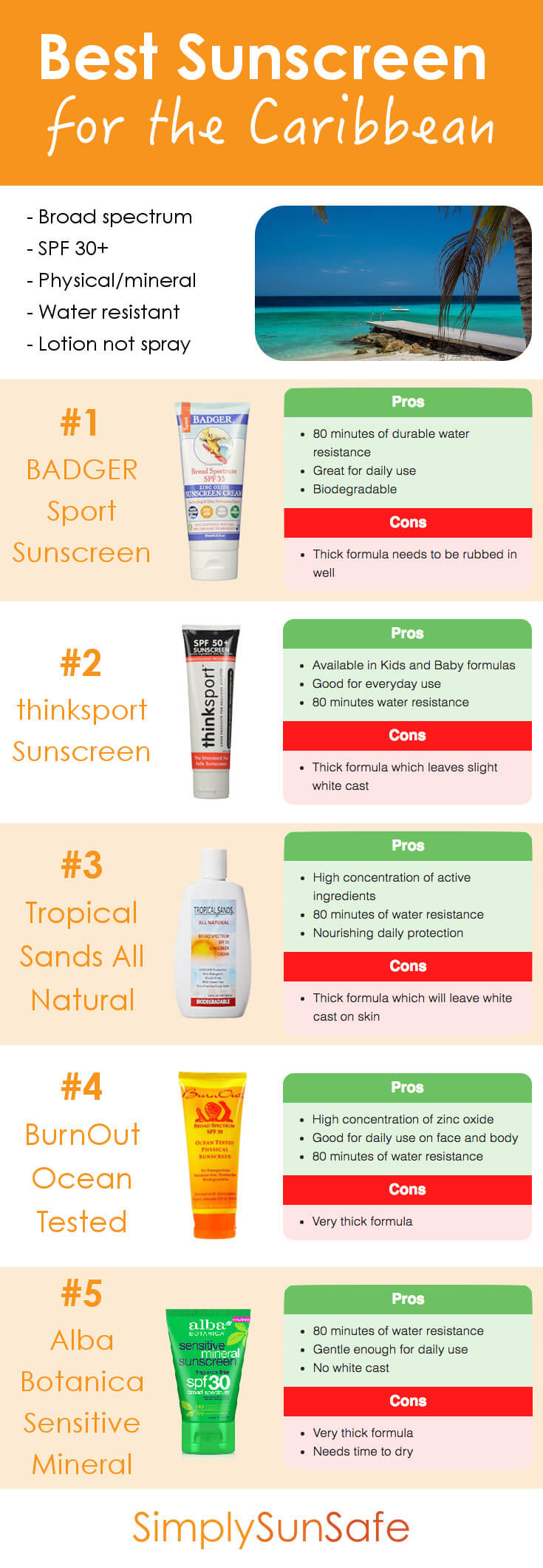 Best Sunscreen for the Caribbean Pinterest