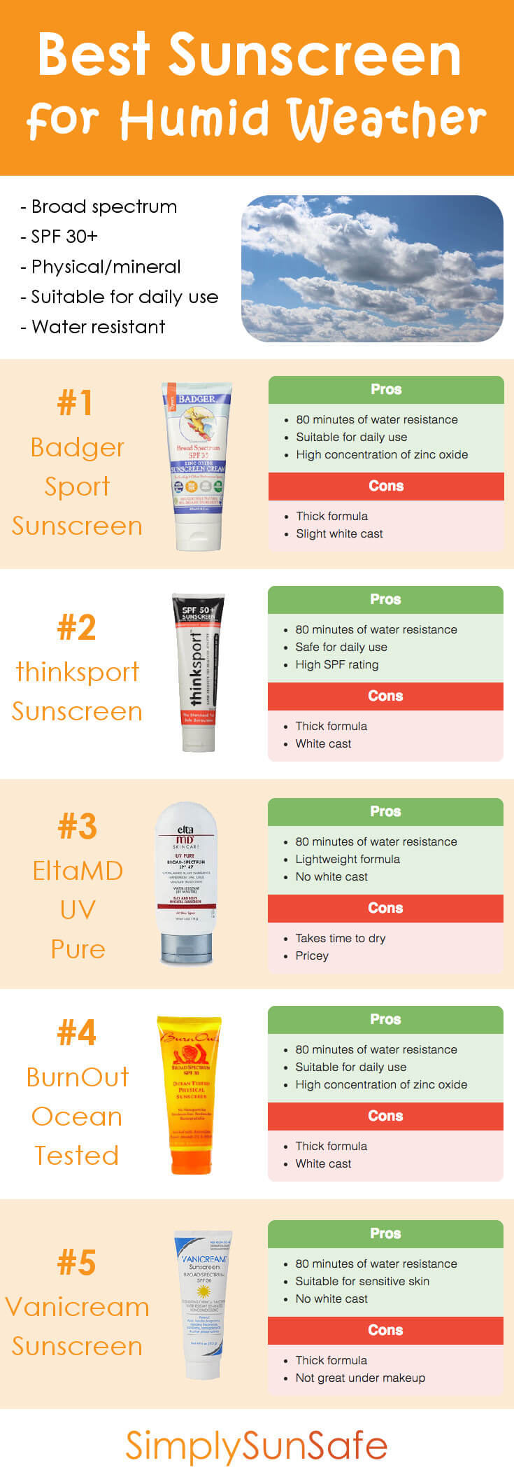 Best Sunscreen for Humid Weather Pinterest