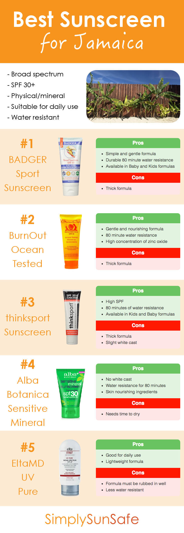 Best Sunscreen for Jamaica Pinterest