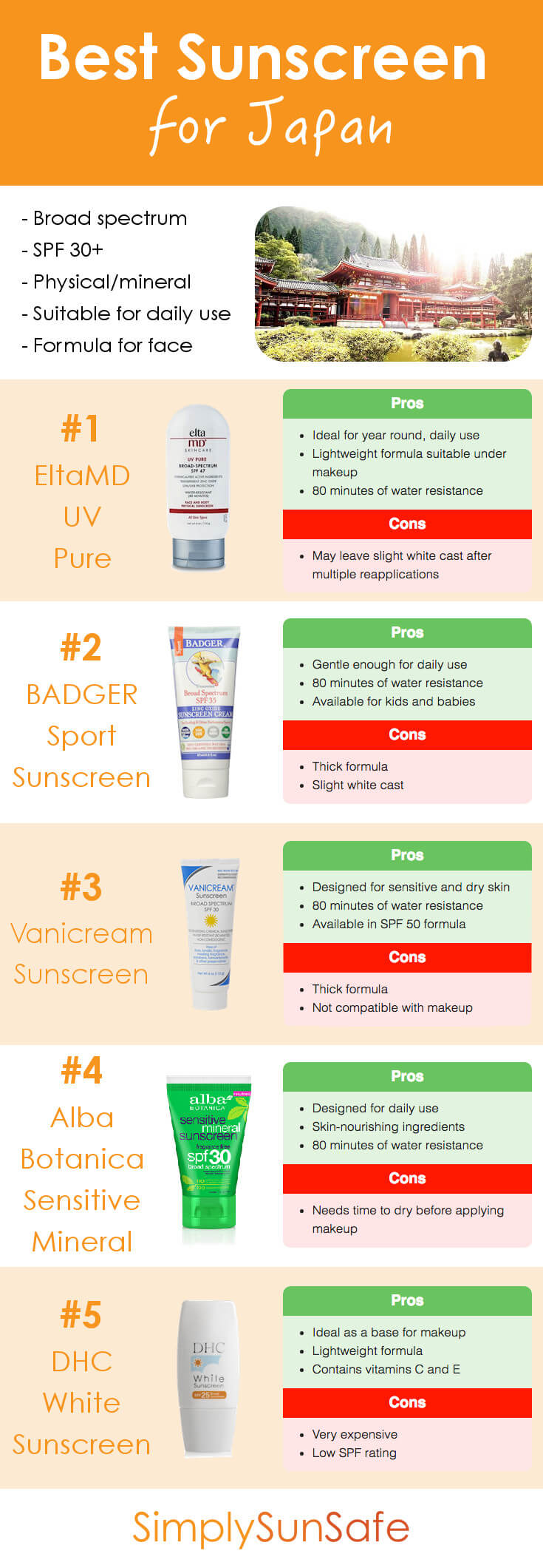 Best Sunscreen for Japan Pinterest