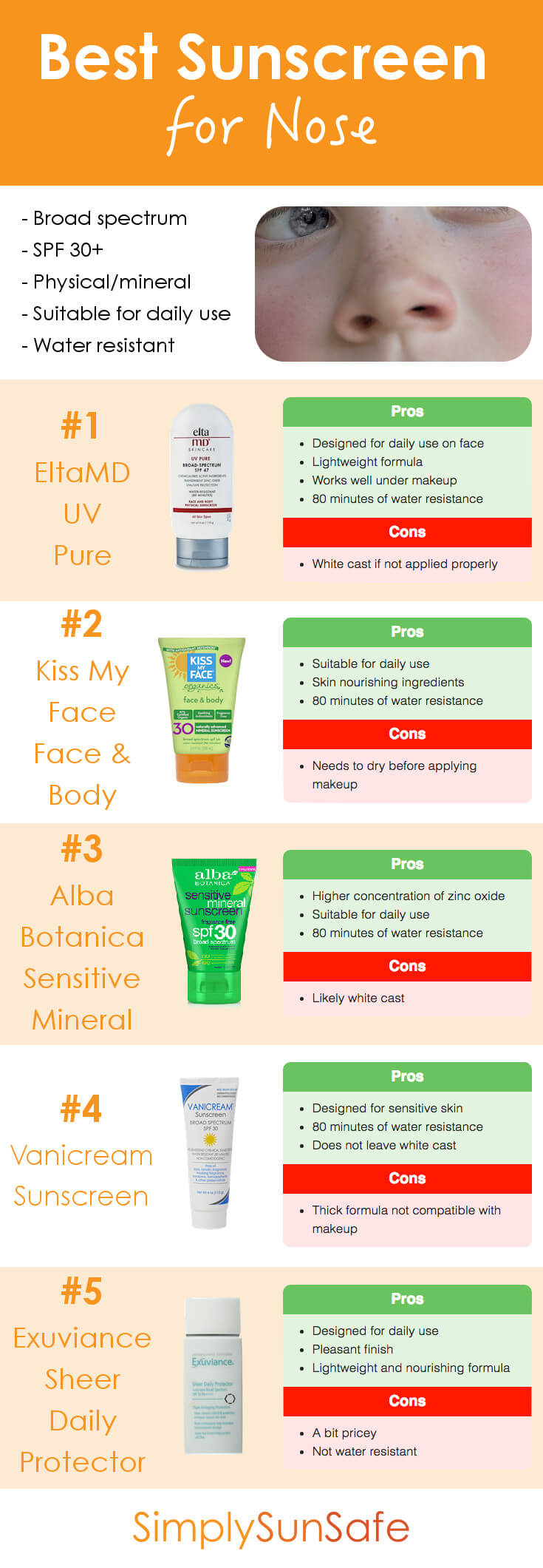 Best Sunscreen for Nose Pinterest