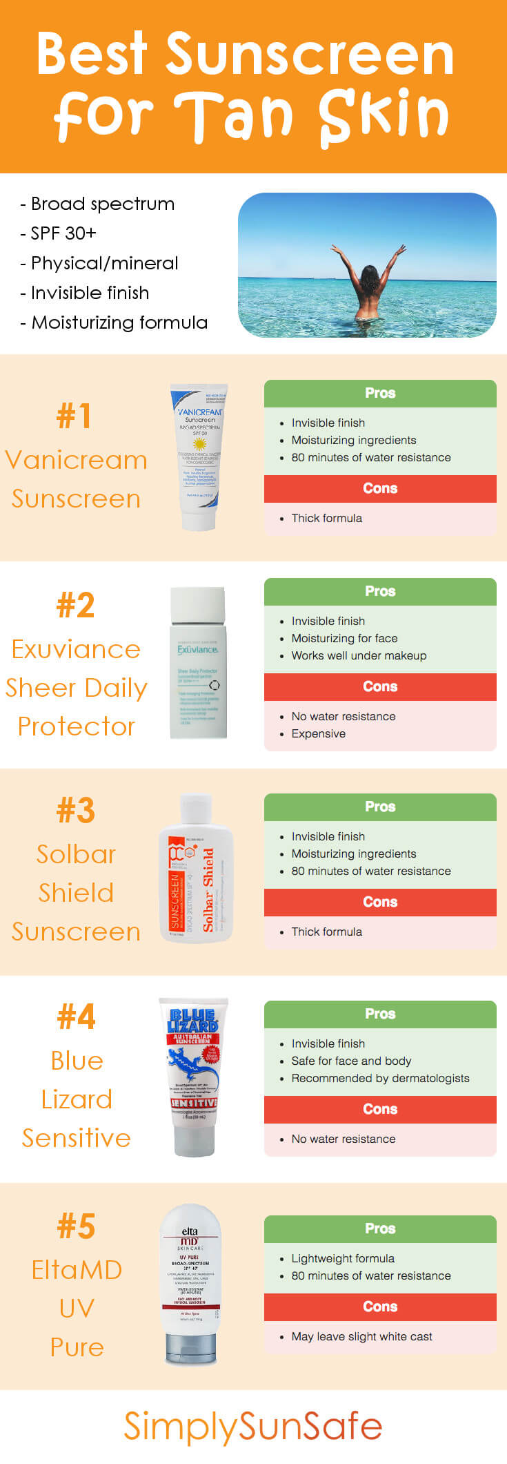 Best Sunscreen for Tan Skin Pinterest