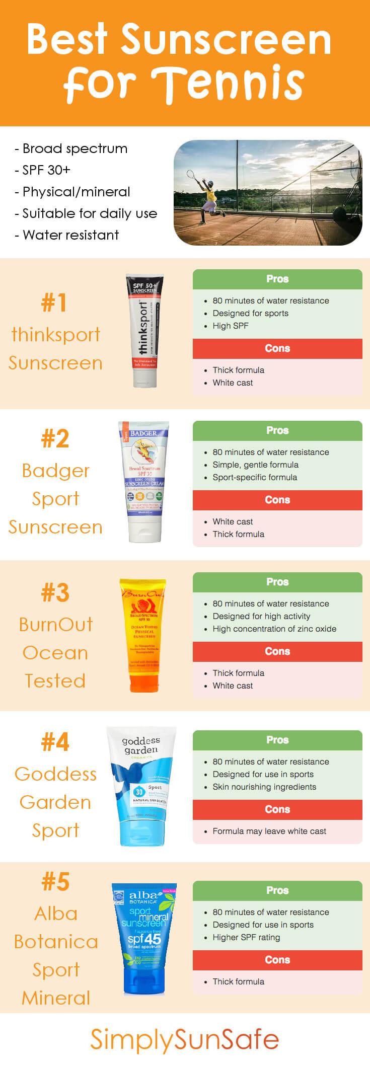 Best Sunscreen for Tennis Pinterest