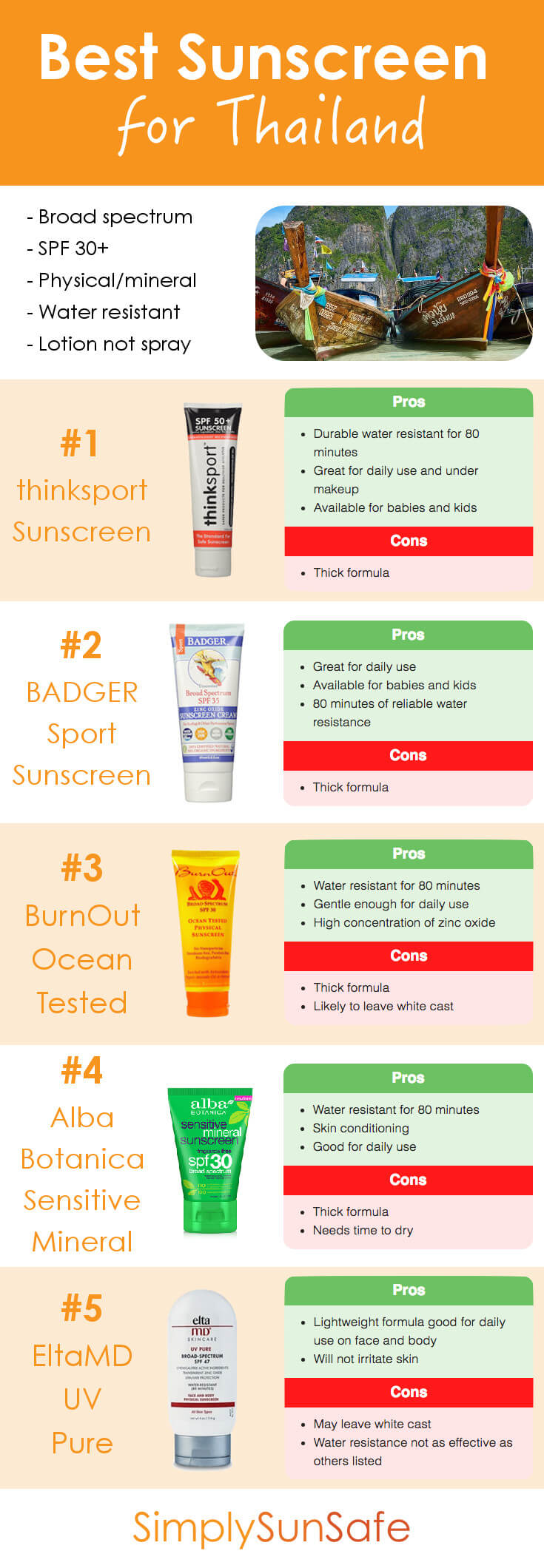 Best Sunscreen for Thailand Pinterest